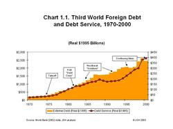 chart_intro.1. Growth of the Debt.jpg